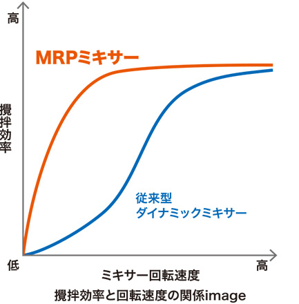 mrp02